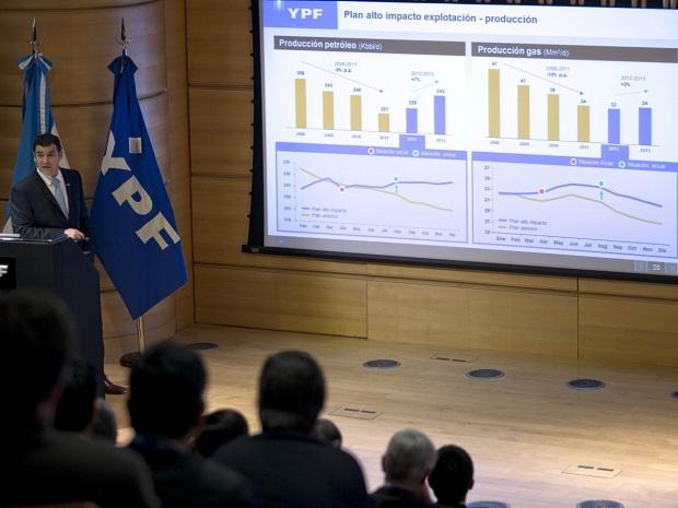 YPF triplicó la inversión en los últimos dos años