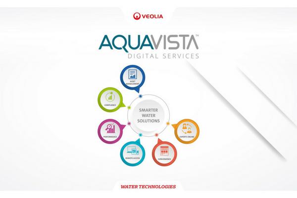 """""""Aquavista™"""", la plataforma online para las plantas de tratamiento de agua"""